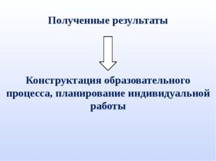 Полученные результаты Конструктация образовательного процесса, планирование