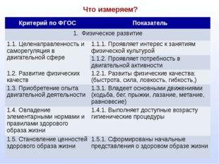 Что измеряем? Критерий по ФГОС Показатель 1. Физическое развитие 1.1. Целена