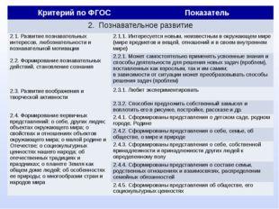 Критерий по ФГОС Показатель 2. Познавательное развитие 2.1. Развитие познава