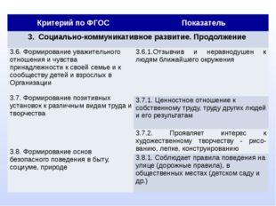 Критерий по ФГОС Показатель 3. Социально-коммуникативное развитие. Продолжен