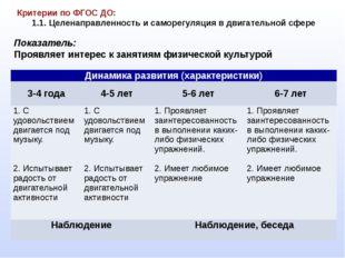 Критерии по ФГОС ДО: 1.1. Целенаправленность и саморегуляция в двигательной
