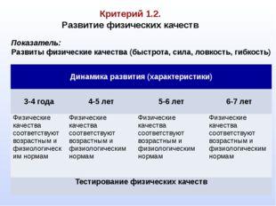 Критерий 1.2. Развитие физических качеств Показатель: Развиты физические кач