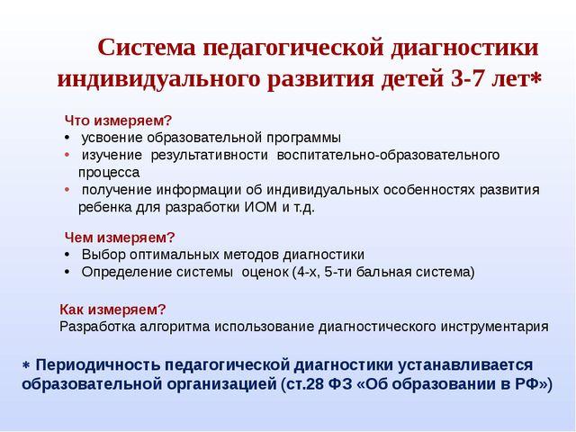 Система педагогической диагностики индивидуального развития детей 3-7 лет ...