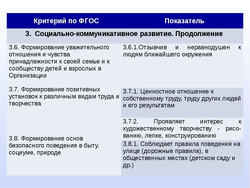 Критерий по ФГОС Показатель 3. Социально-коммуникативное развитие. Продолжен...