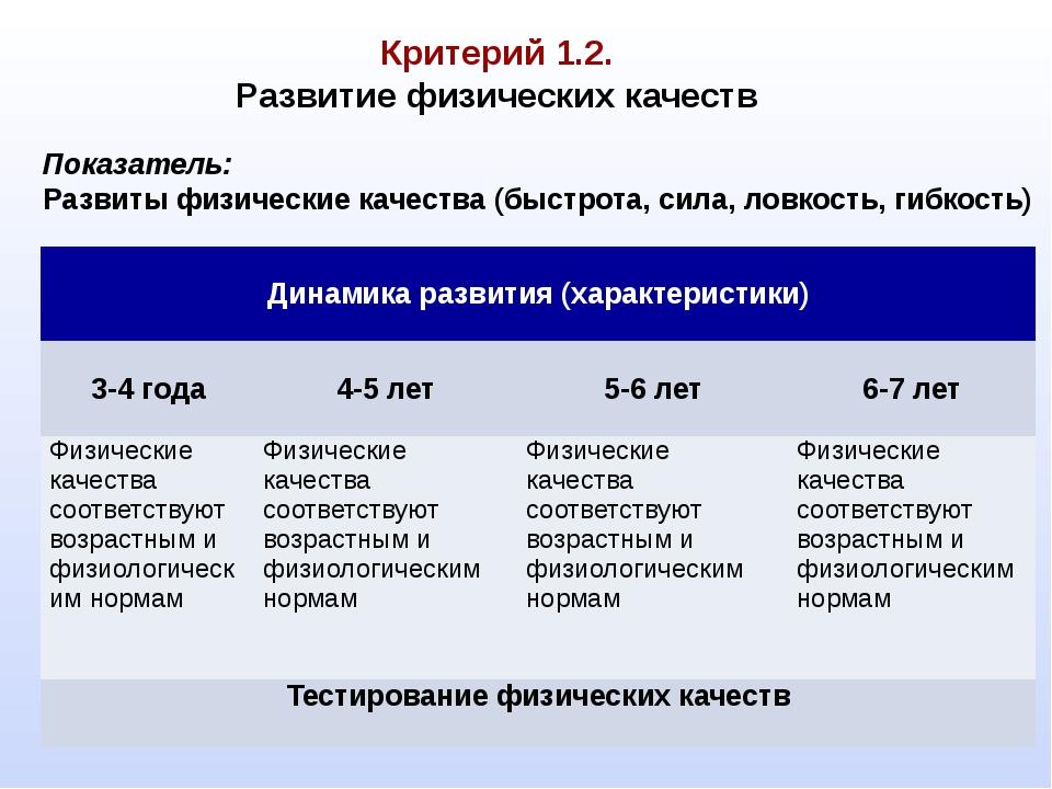 Критерий 1.2. Развитие физических качеств Показатель: Развиты физические кач...