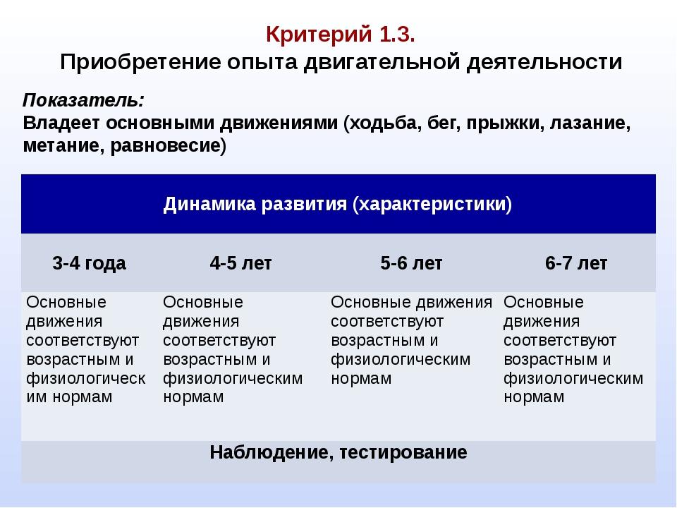 Критерий 1.3. Приобретение опыта двигательной деятельности Показатель: Владе...