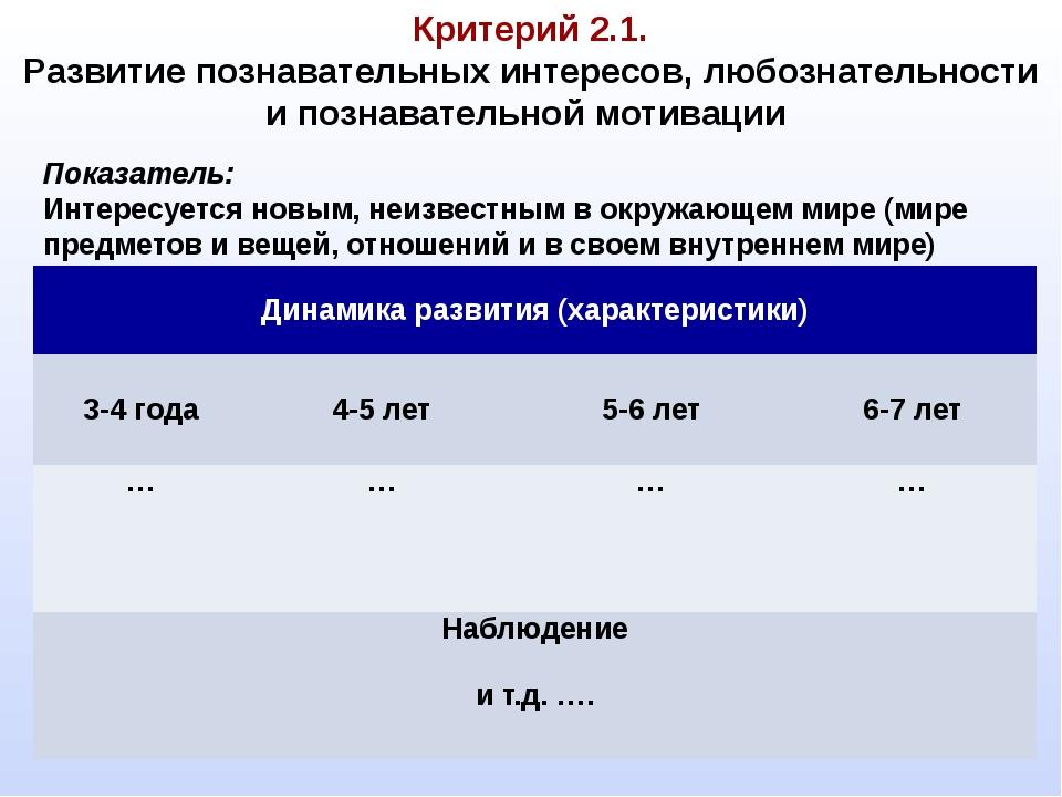 Критерий 2.1. Развитие познавательных интересов, любознательности и познават...