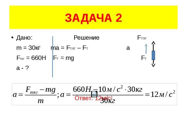ЗАДАЧА 2 Дано: Решение FТЯГ m = 30кг ma = FТЯГ – FT а Fтяг = 660Н FT = mg FТ...