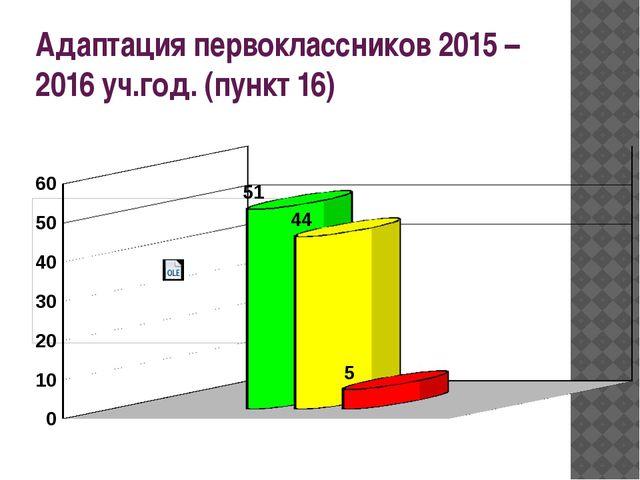 Адаптация первоклассников 2015 – 2016 уч.год. (пункт 16)