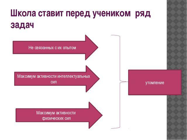 Школа ставит перед учеником ряд задач Не связанных с их опытом Максимум актив...