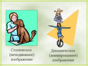 Статическое (неподвижное) изображение Динамическое (анимированное) изображение