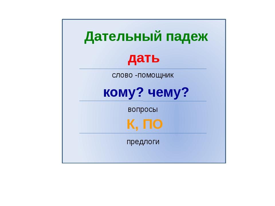Дательный падеж слово -помощник вопросы предлоги дать кому? чему? К, ПО