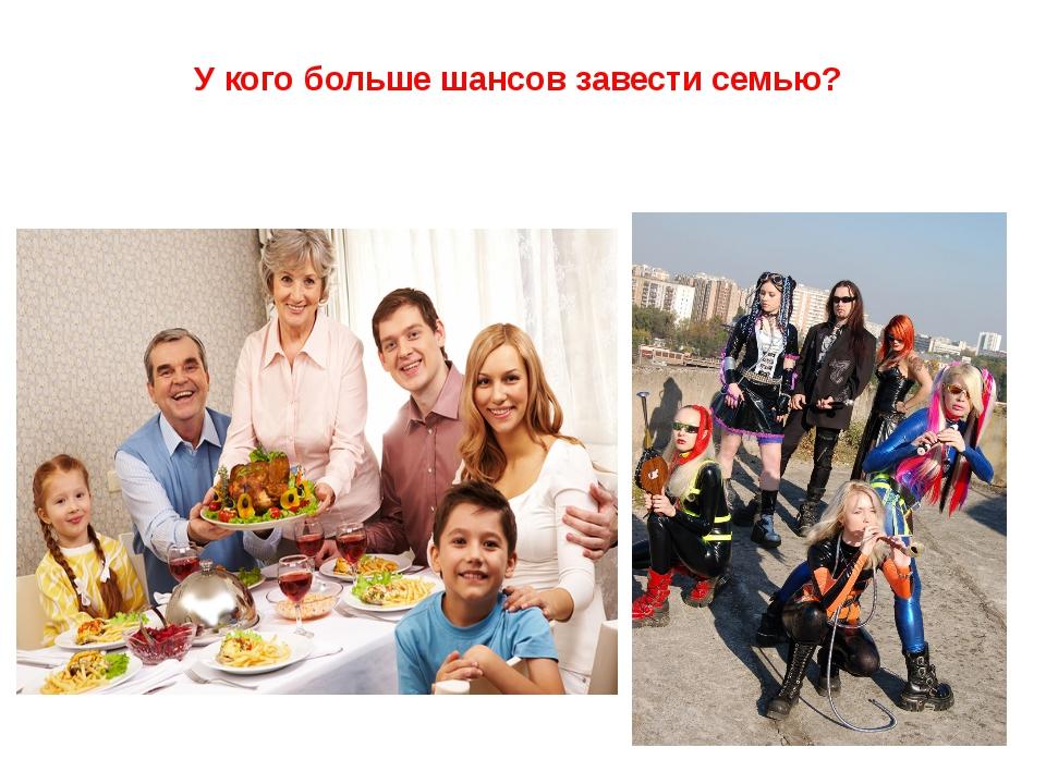 У кого больше шансов завести семью?