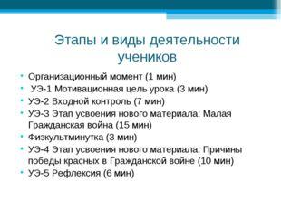 Этапы и виды деятельности учеников Организационный момент (1 мин) УЭ-1 Мотива