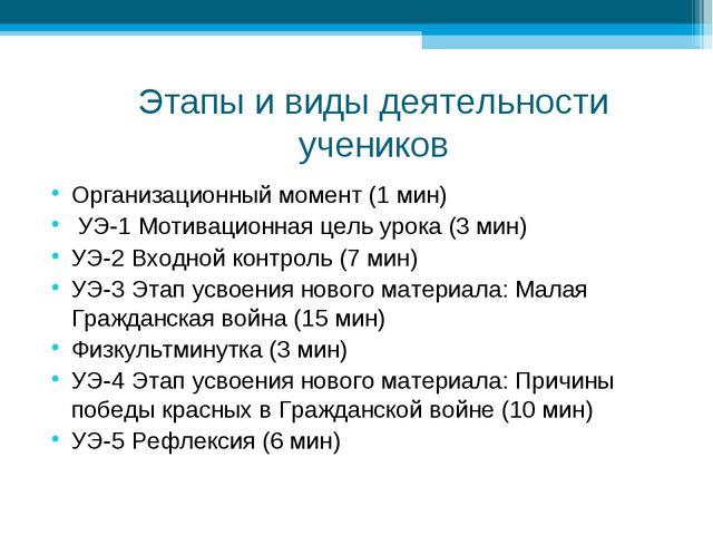 Этапы и виды деятельности учеников Организационный момент (1 мин) УЭ-1 Мотива...