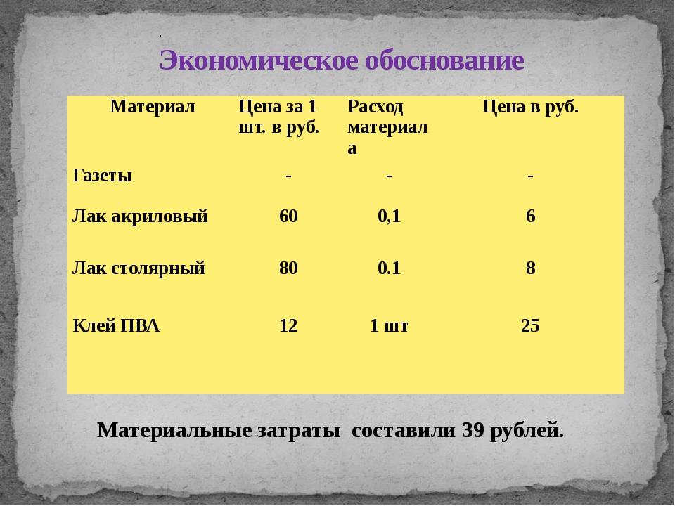 . Материальные затраты составили 39 рублей. Экономическое обоснование Материа...
