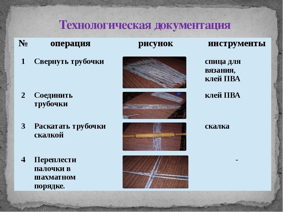 Технологическая документация № операция рисунок инструменты 1 Свернуть трубоч...
