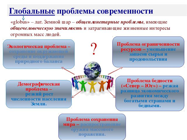 Глобальные проблемы современности «globus» – лат. Земной шар – общепланетарны...