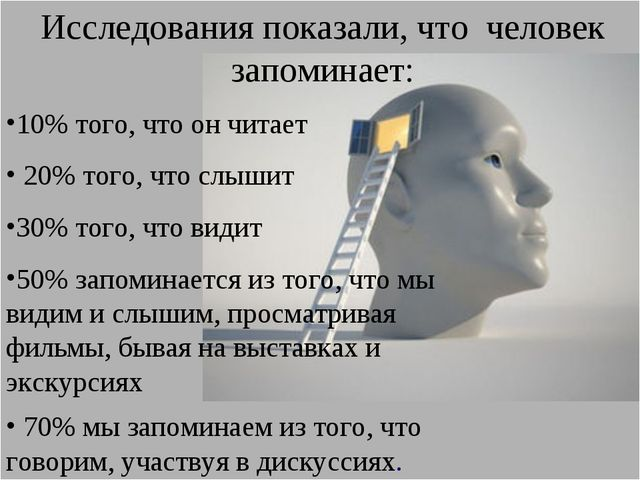 10% того, что он читает 20% того, что слышит 30% того, что видит 50% запомина...