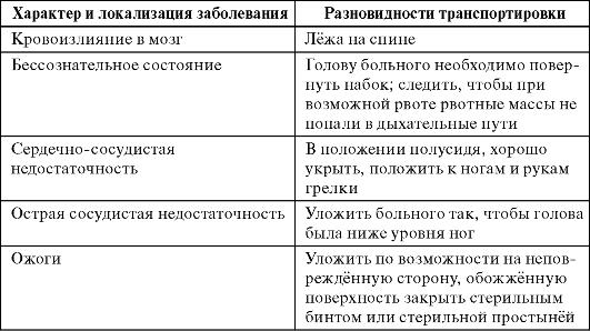 http://vmede.org/sait/content/Obwij_uhod_terr_klin_oslopov_2009/4_files/mb4_007.png