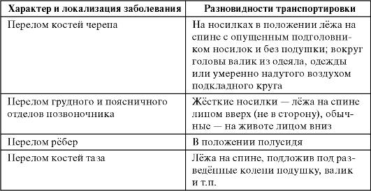 http://vmede.org/sait/content/Obwij_uhod_terr_klin_oslopov_2009/4_files/mb4_003.png