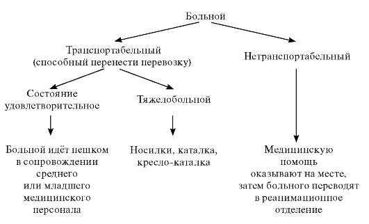 http://vmede.org/sait/content/Obwij_uhod_terr_klin_oslopov_2009/4_files/mb4_002.png