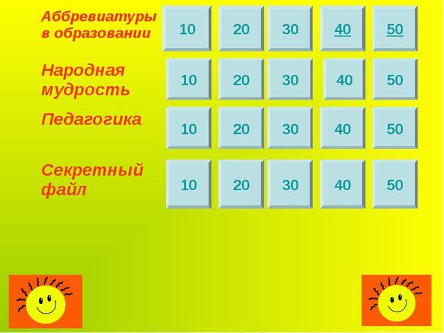 30 40 50 20 40 50 10 20 30 20 30 40 50 10 10 10 20 30 40 50 Педагогика С...