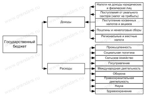 http://www.grandars.ru/images/1/review/id/518/9b014c6adb.jpg
