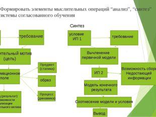 """Задача 3. Формировать элементы мыслительных операций """"анализ"""", """"синтез"""" в рам"""