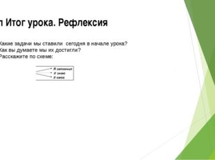 Этап Итог урока. Рефлексия Какие задачи мы ставили сегодня в начале урока? Ка
