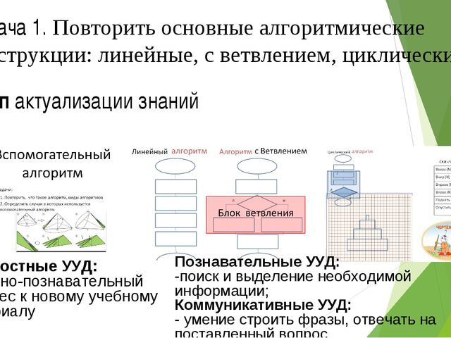 Этап актуализации знаний Задача 1. Повторить основные алгоритмические констр...