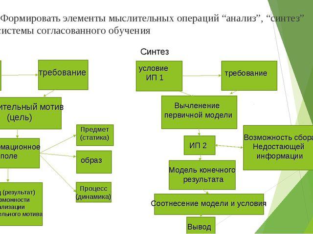 """Задача 3. Формировать элементы мыслительных операций """"анализ"""", """"синтез"""" в рам..."""