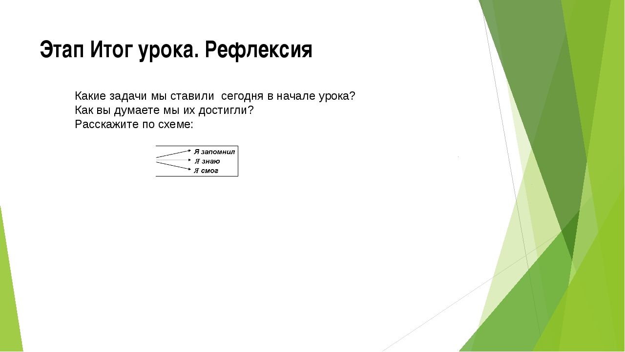 Этап Итог урока. Рефлексия Какие задачи мы ставили сегодня в начале урока? Ка...