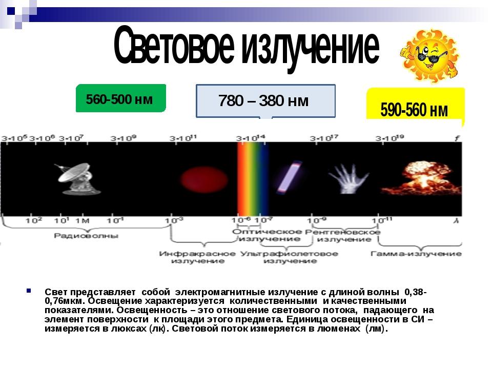 Свет представляет собой электромагнитные излучение с длиной волны 0,38-0,76мк...