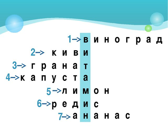 1 2 3 4 5 6 7 т к г о с о д н в р в и и и и и е н а а а а а а н н а а д с с р...