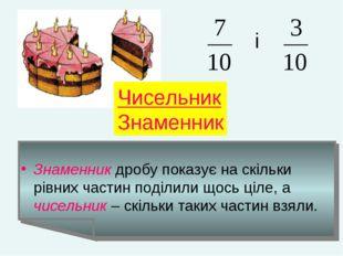 Знаменник дробу показує на скільки рівних частин поділили щось ціле, а чисель