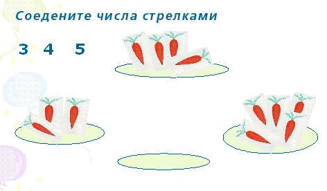 http://festival.1september.ru/articles/504603/img4.gif