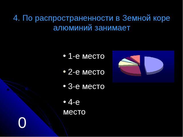 4. По распространенности в Земной коре алюминий занимает 1-е место 3-е место...