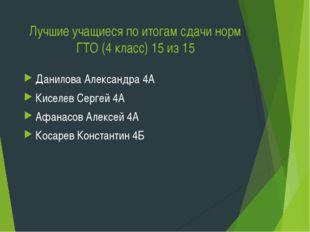 Лучшие учащиеся по итогам сдачи норм ГТО (4 класс) 15 из 15 Данилова Александ