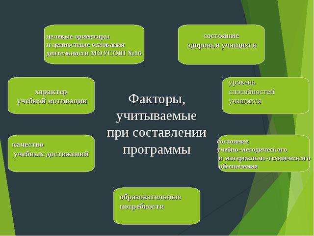 целевые ориентиры и ценностные основания деятельности МОУСОШ №16 состояние з...