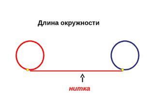 Длина окружности нитка