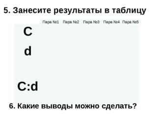 5. Занесите результаты в таблицу 6. Какие выводы можно сделать? C d C:d Пара
