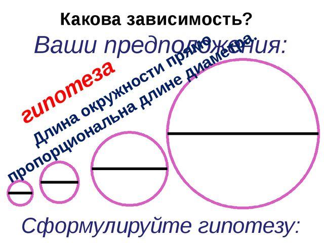 Ваши предположения: Какова зависимость? Сформулируйте гипотезу: Длина окружно...