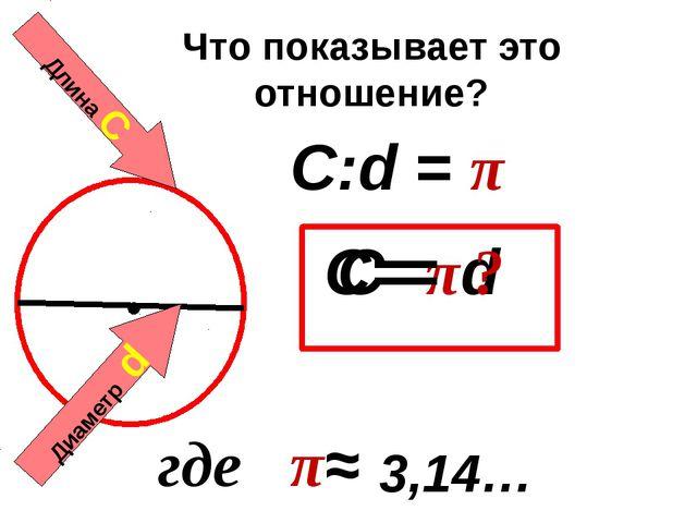 Длина С Диаметр d Что показывает это отношение? C:d = π C= πd 3,14… где π≈ C...