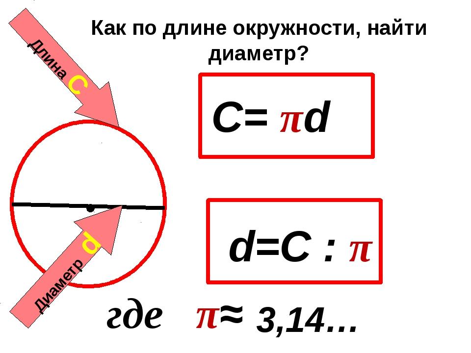 Длина С Диаметр d C= πd 3,14… где π≈ Как по длине окружности, найти диаметр?...