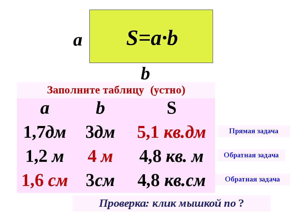 a b S=a∙b a b S 1,7дм 3дм ? 5,1кв.дм 1,2м ? 4,8кв. м 4м ? 3см 4,8кв.см 1,6см...