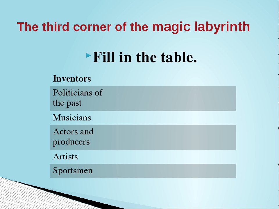 Fill in the table. The third corner of the magic labyrinth Inventors Politici...
