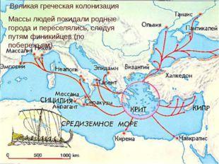 Великая греческая колонизация Массы людей покидали родные города и переселяли