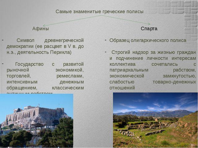 Самые знаменитые греческие полисы Афины Символ древнегреческой демократии (ее...