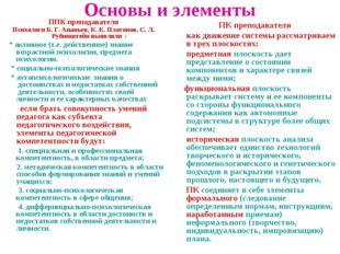 Основы и элементы ППК преподавателя Психологи Б. Г. Ананьев, К. К. Платонов,